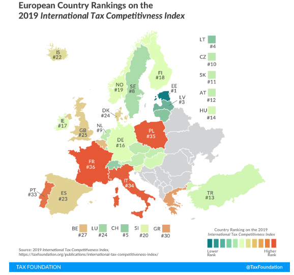 Países europeos analizados por el Índice de competitividad fiscal internacional